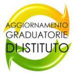 Graduatorie Istituto
